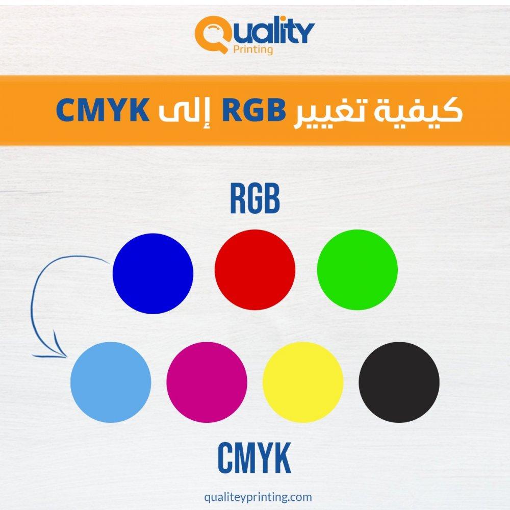 كيفية تغيير RGB إلى CMYK